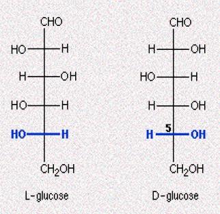 Enantiômeros da Glicose